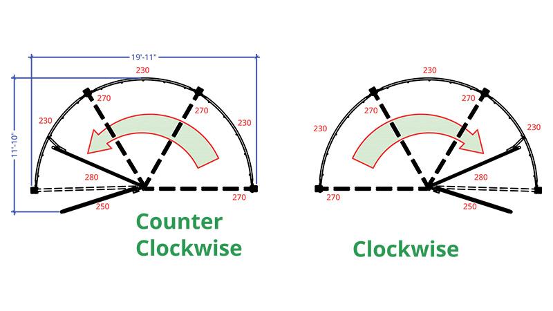 hi hog diagram